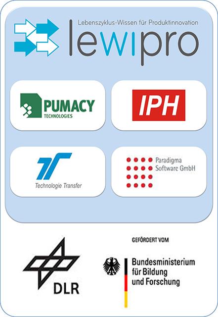 IPH_Wissensmanagement_Bild2