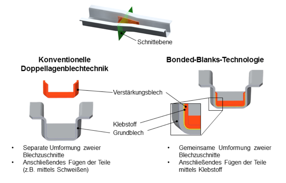 IFUM_Fahrzeugleichtbau_Bild3