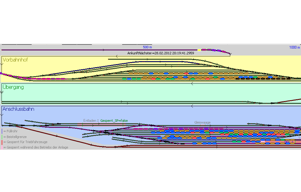 IPH_Bahnsimulation_Bild2