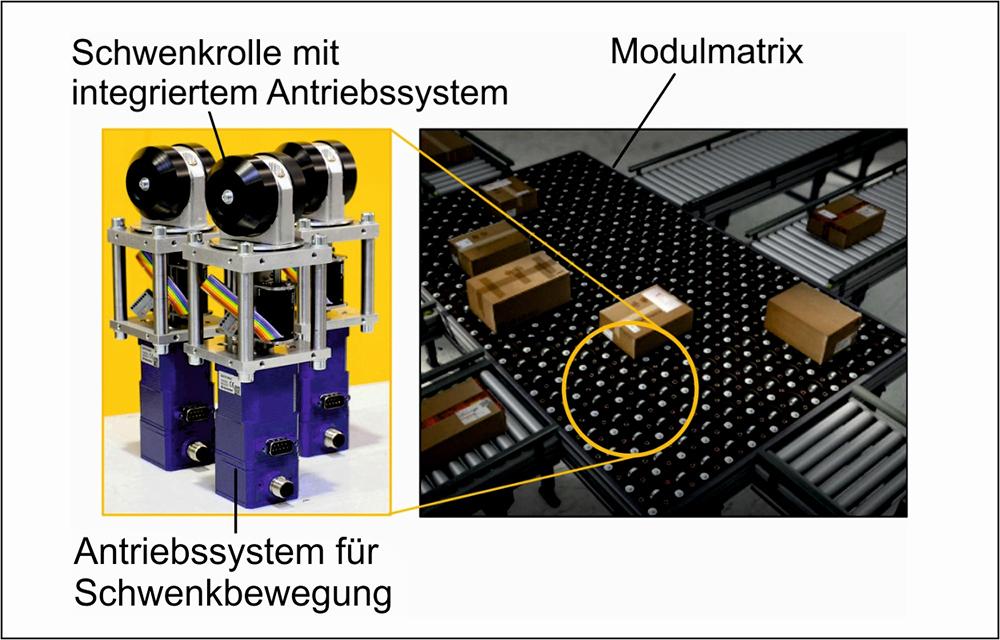 ITA_Wissenschaftspreis-Logistik_Bild3_deutsch