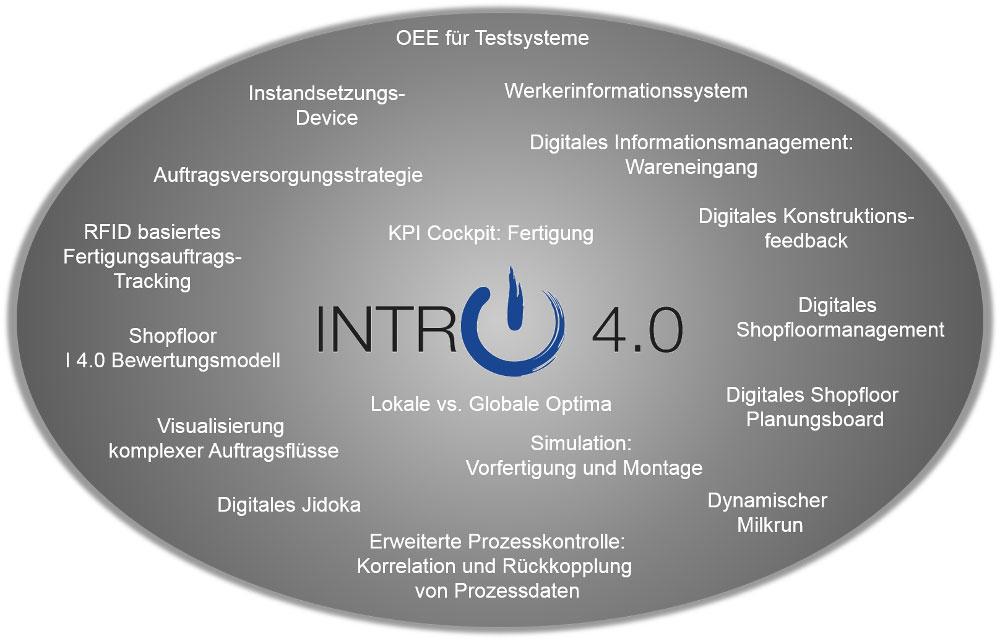 IFA_Intro40_Bild2_DE