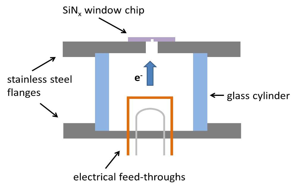 IMPT_Mikroelektronenquelle_Bild3_EN