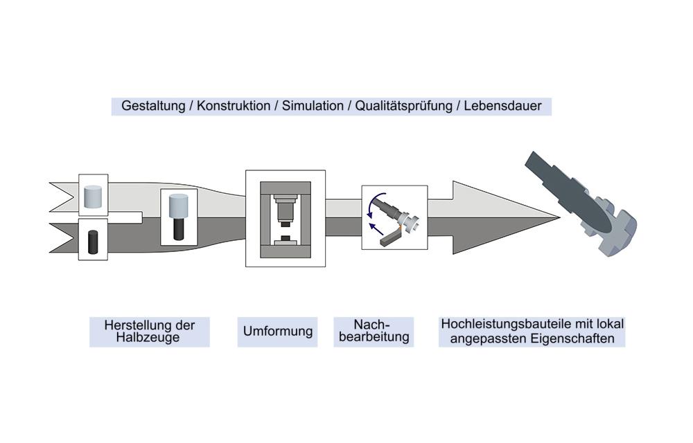 IFUM_SFB-Geschaeftsfuehrerin_Bild3_DE
