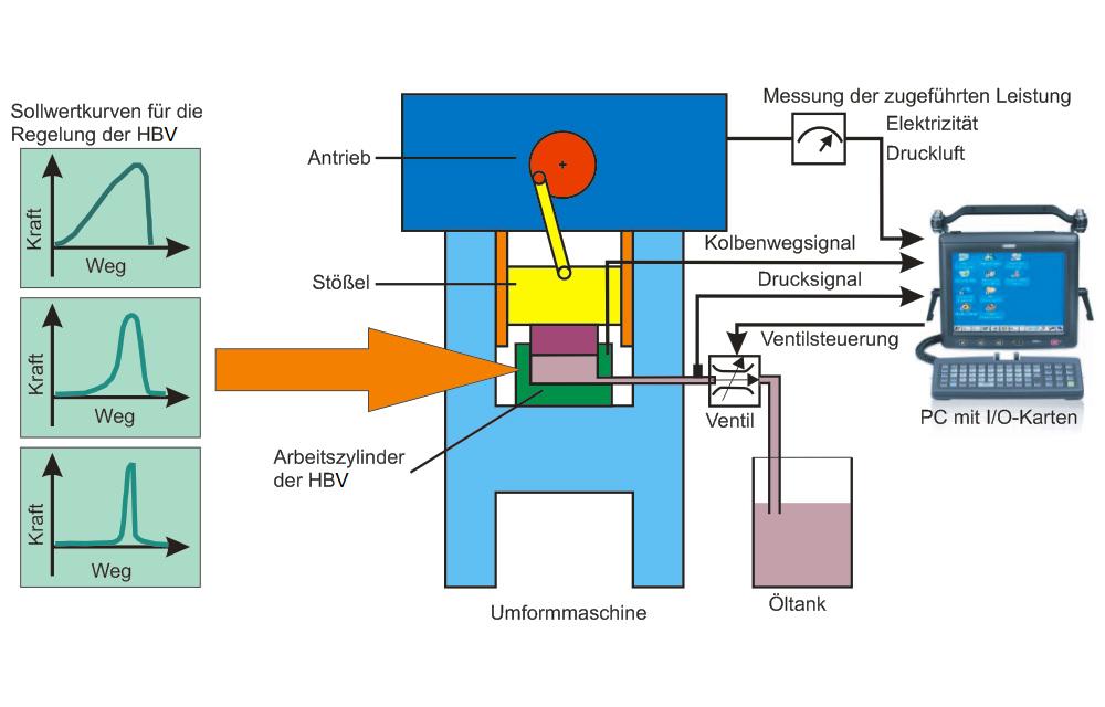 IFUM_Energieeffizienz_Bild2_DE