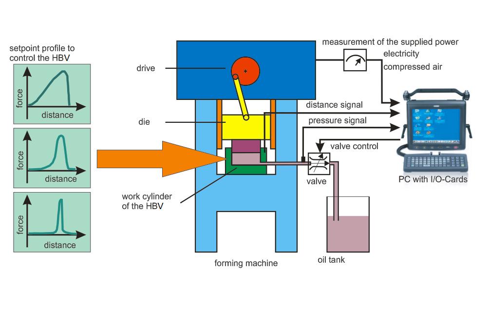 IFUM_Energieeffizienz_Bild2_EN