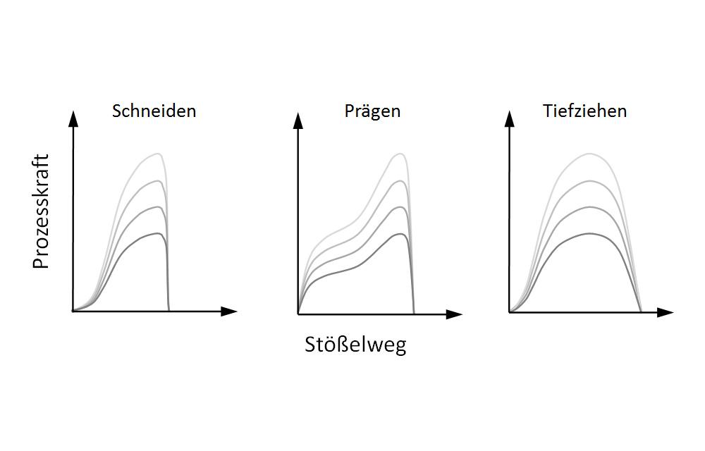 IFUM_Energieeffizienz_Bild3_DE