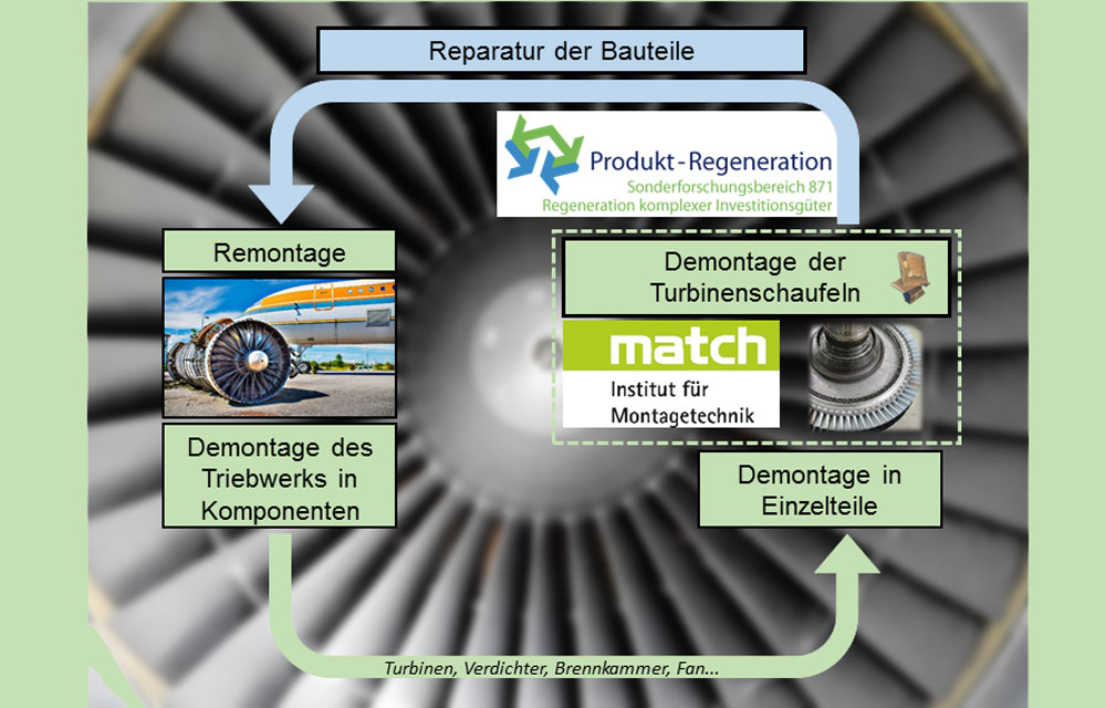 match_Demontage_Bild3_de
