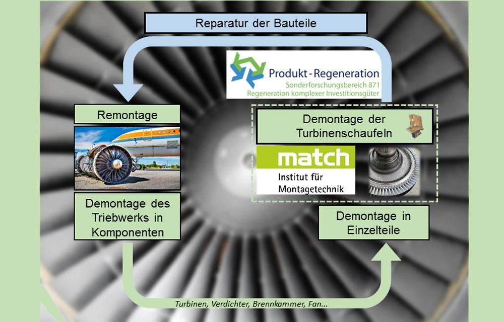 match_Demontage_Bild3_de_01