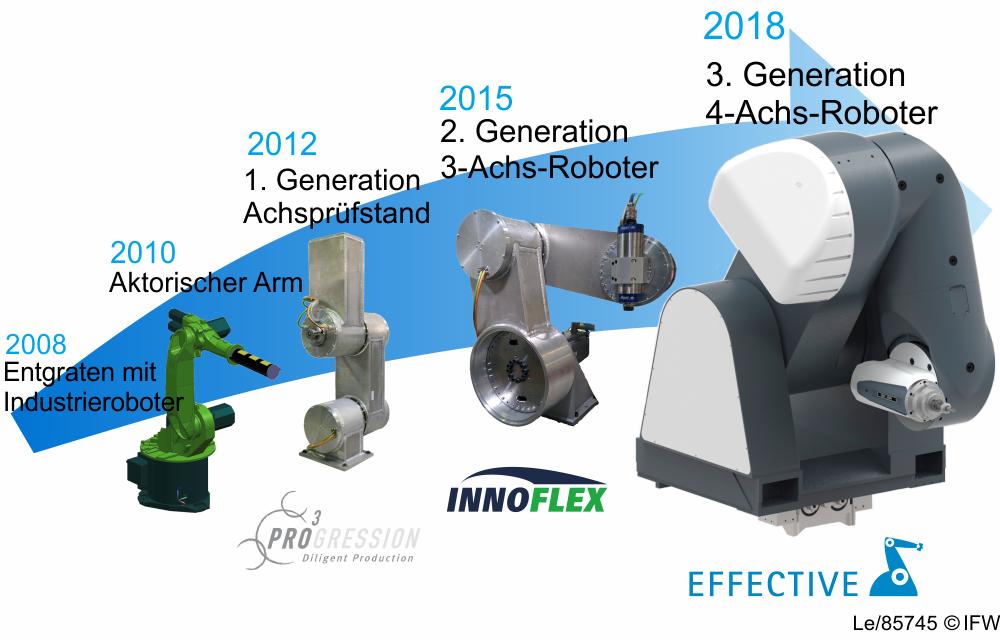 IFW_Roboterforschung_Bild_2