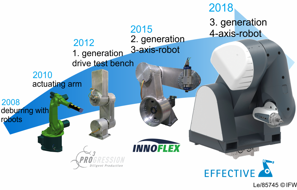 IFW_Roboterforschung_Bild_2_en