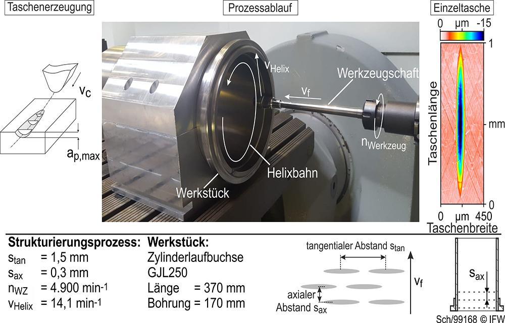 IFW_Reibungsminderung_im_Schwerlast-Dieselmotor_Bild3