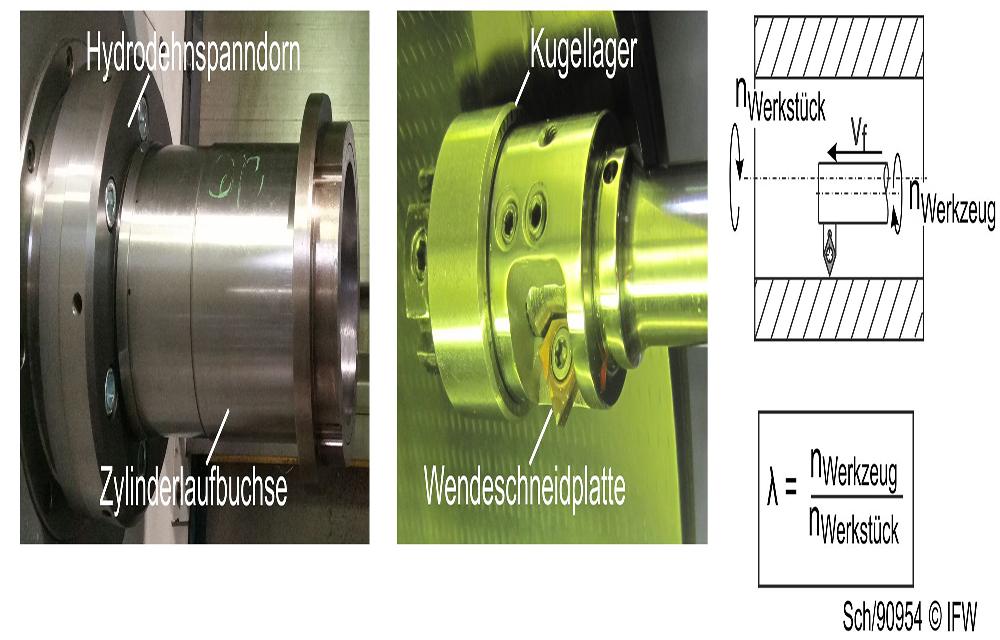 IFW_Reibungsminderung_im_Schwerlast-Dieselmotor_Bild5