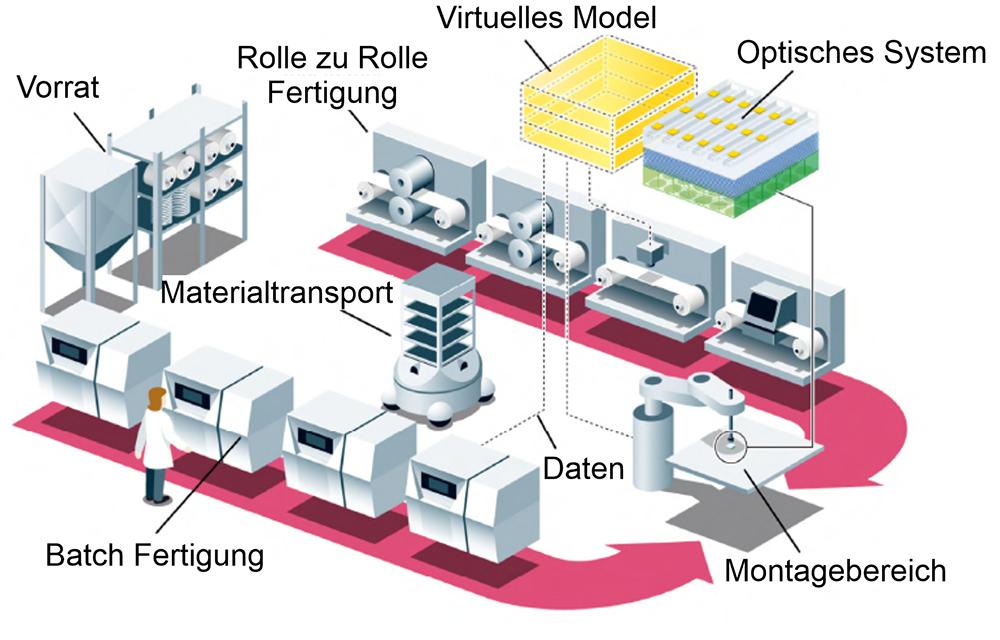 IFW_Bild3_Manufacturing-Grid_DE
