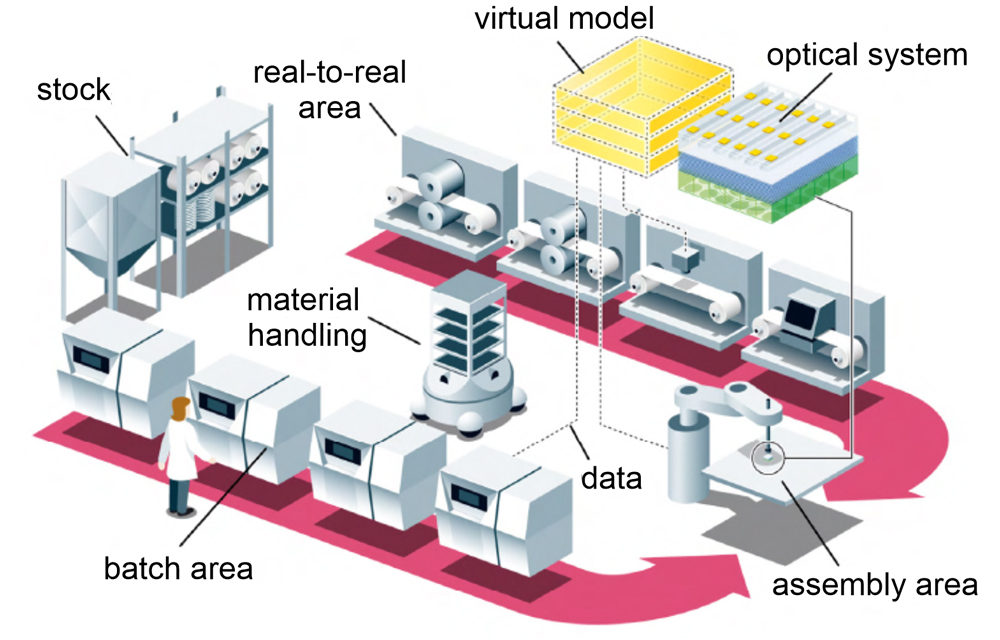 IFW_Bild3_Manufacturing-Grid_EN