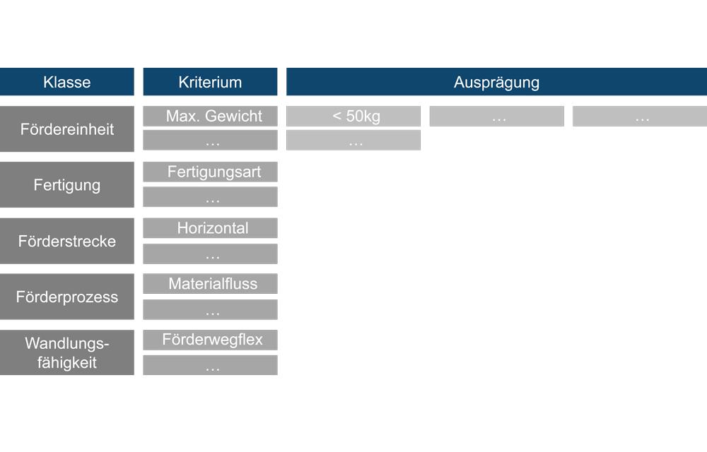 IPH-AutoLaT-Bild3-DE