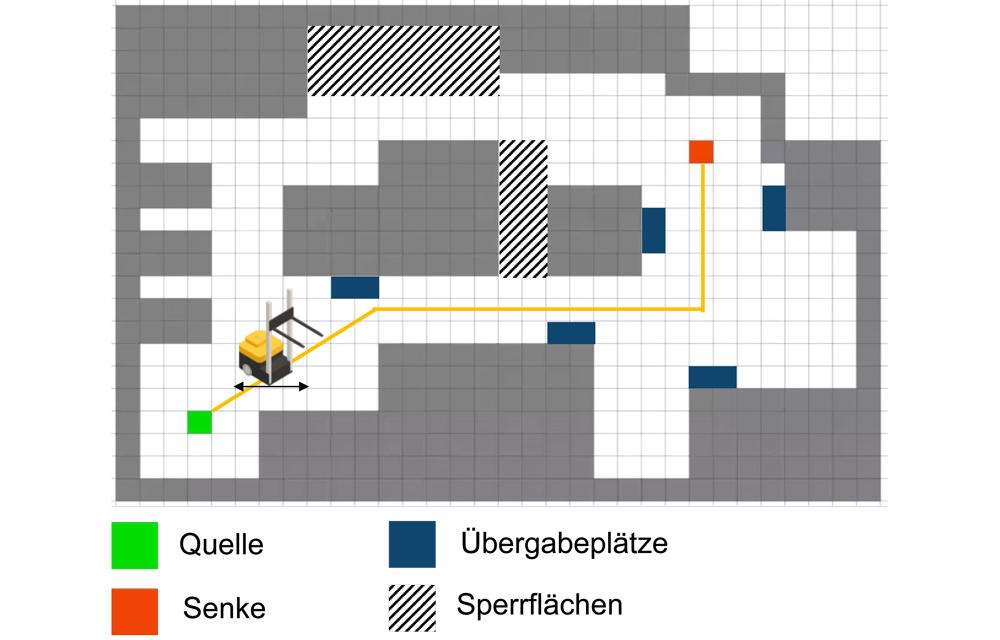 IPH-AutoLaT-Bild5-DE