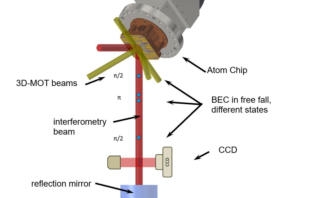 IMPT_Quantentechnologie_Bild2_EN