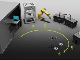 Roboter für Forschung und Lehre: match bezieht Versuchshalle